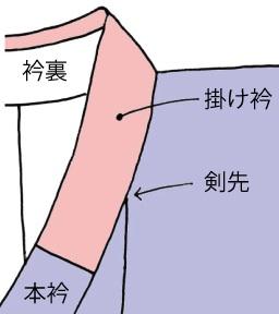 女物袷着物の掛け衿