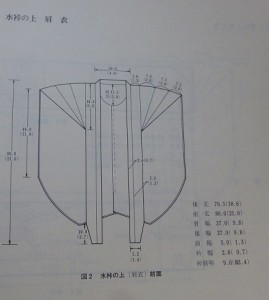 (一社)日本和裁士会編 「遠山庫太郎遺作集」 水裃の解説