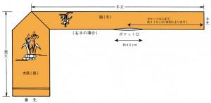 (一社)日本和裁士会編 新版和服裁縫下巻より